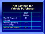 net savings for vehicle purchaser