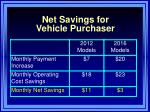 net savings for vehicle purchaser1