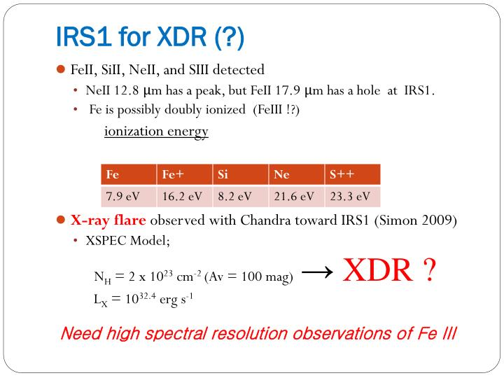 IRS1 for XDR (?)