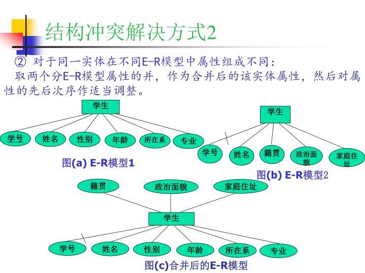 结构冲突解决方式