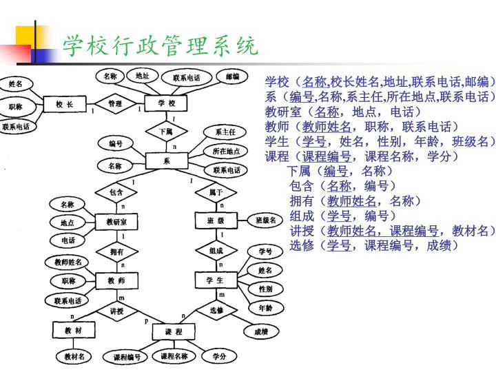 学校行政管理系统