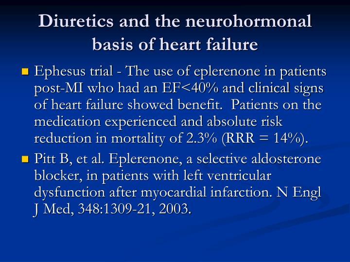 Diuretics and the neurohormonal basis of heart failure