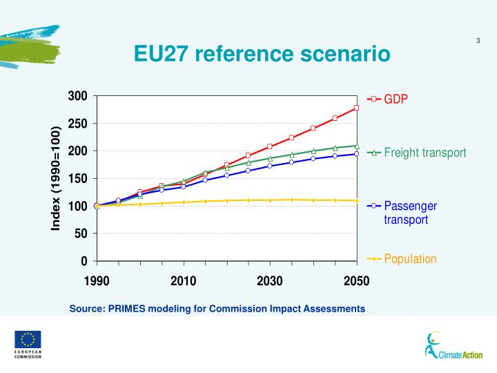 EU27 reference scenario