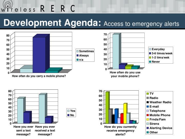 Development Agenda: