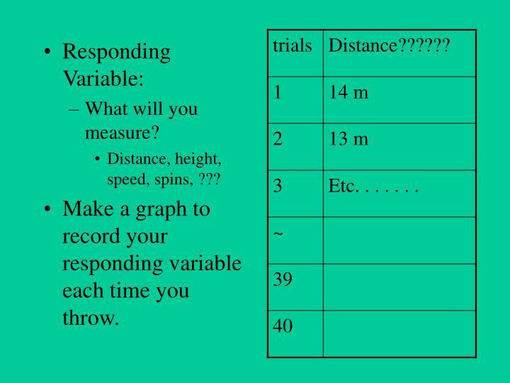Responding Variable: