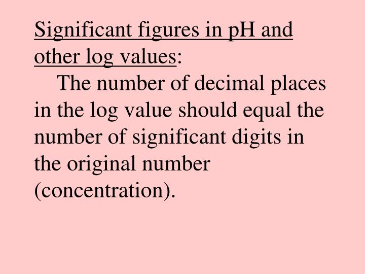 Significant figures in pH and other log values