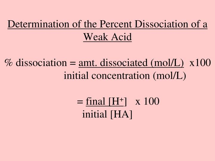 Determination of the Percent Dissociation of a Weak Acid