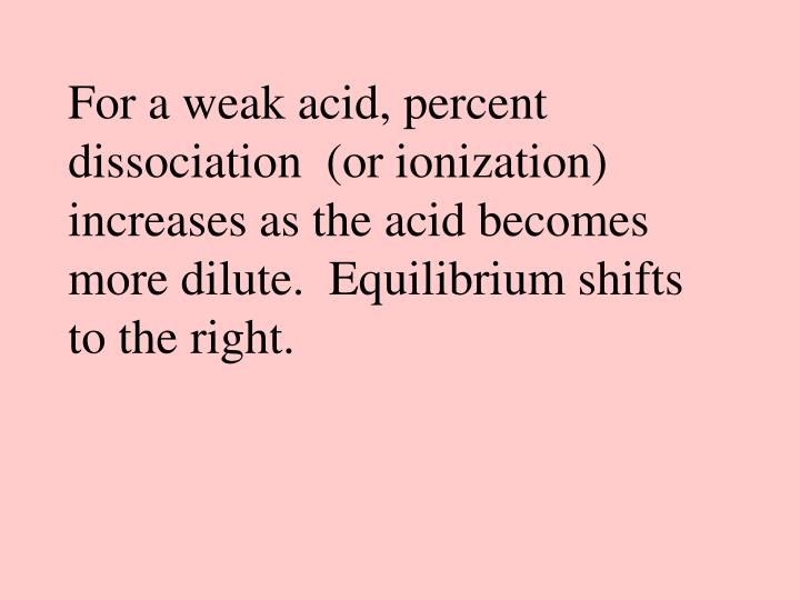 For a weak acid, percent dissociation  (or ionization) increases as the acid becomes more dilute.  Equilibrium shifts to the right.