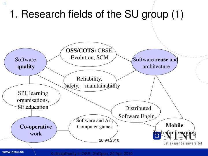 OSS/COTS:
