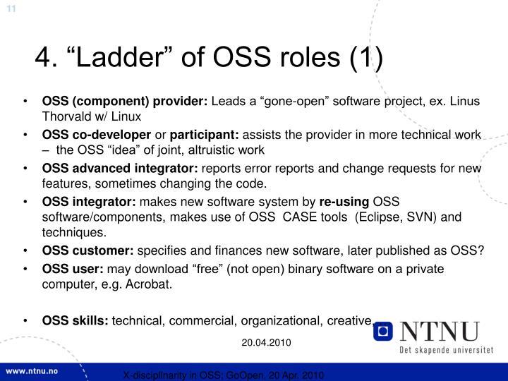 "4. ""Ladder"" of OSS roles (1)"
