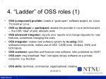 4 ladder of oss roles 1