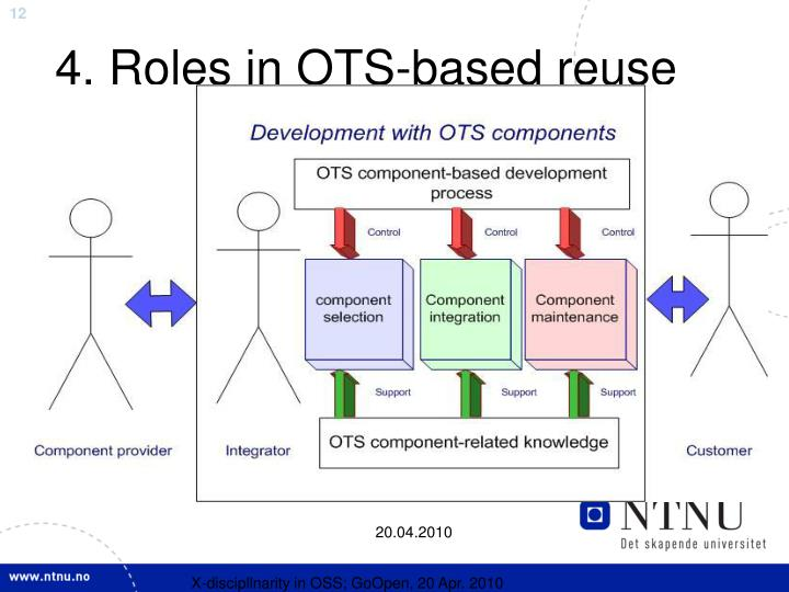 4. Roles in OTS-based reuse (2)