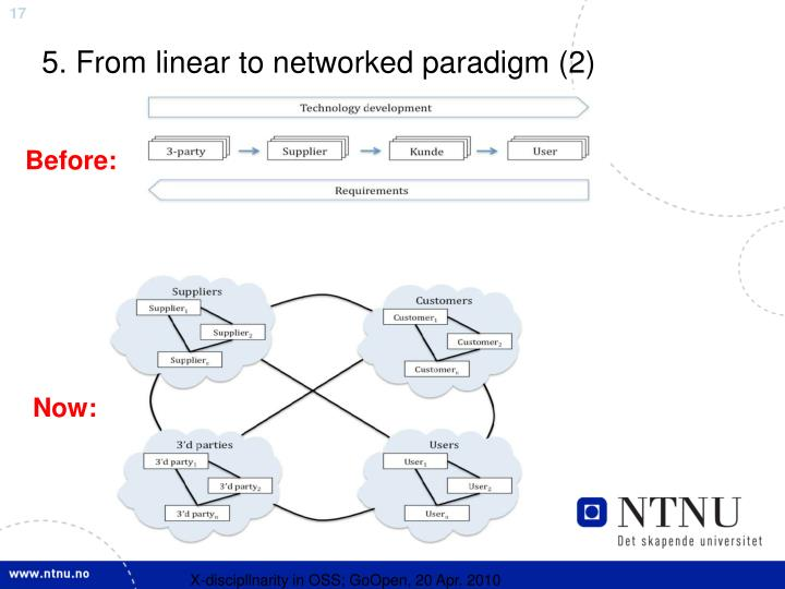 5. From linear to networked paradigm (2)
