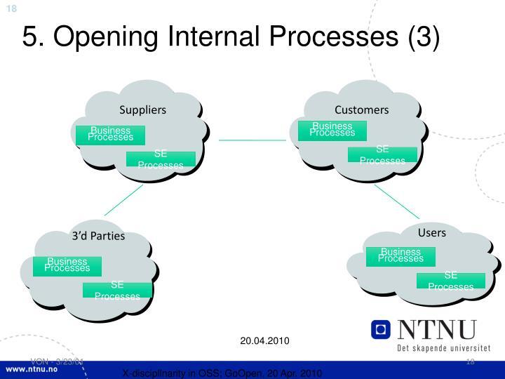 5. Opening Internal Processes (3)