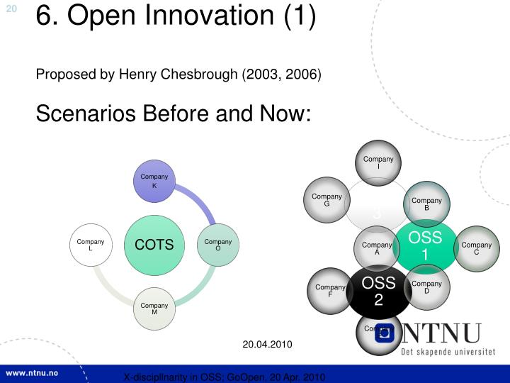 6. Open Innovation (1)