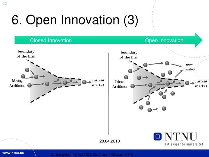 6. Open Innovation (3)