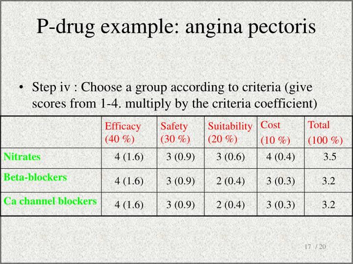 P-drug example: angina pectoris