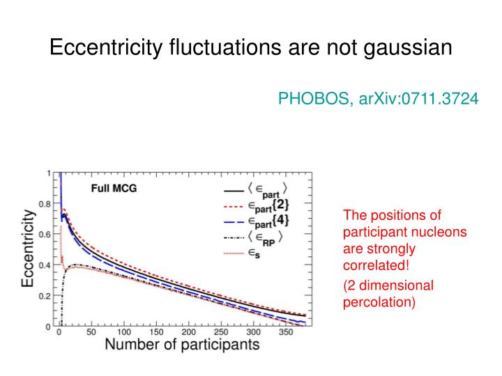 Eccentricity fluctuations are not gaussian