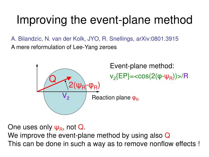Improving the event-plane method