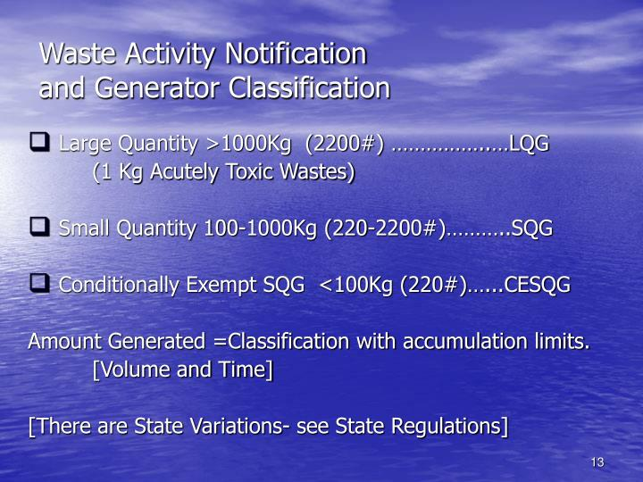 Waste Activity Notification