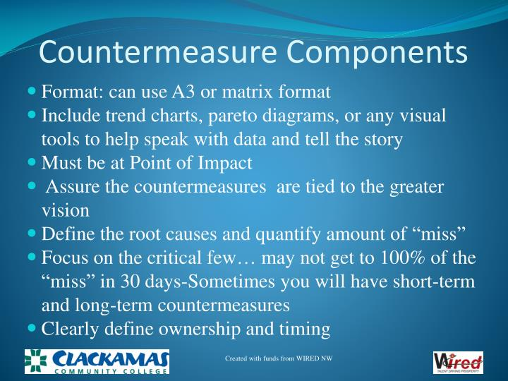 Countermeasure Components