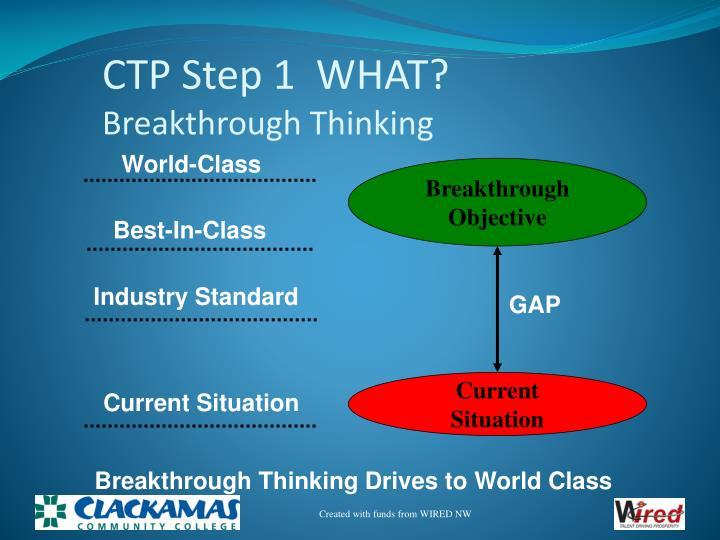 CTP Step 1  WHAT?