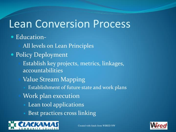Lean Conversion Process
