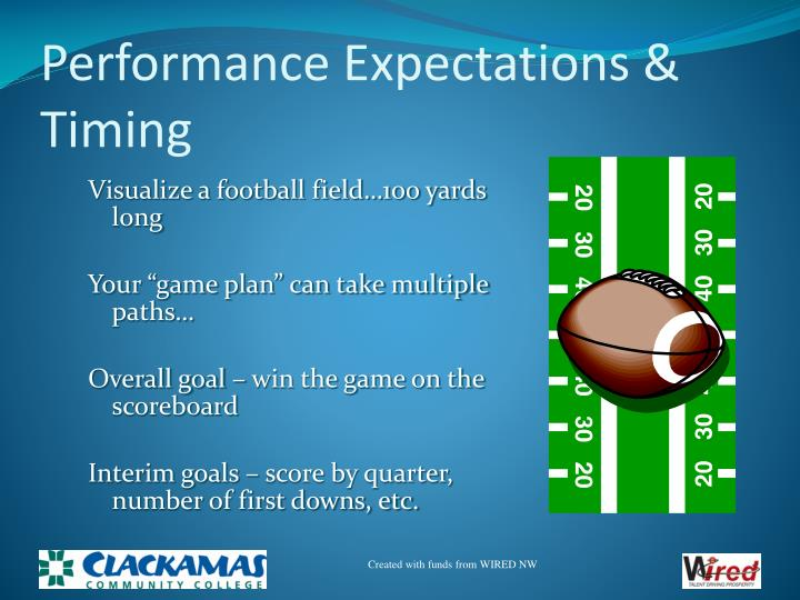 Performance Expectations & Timing