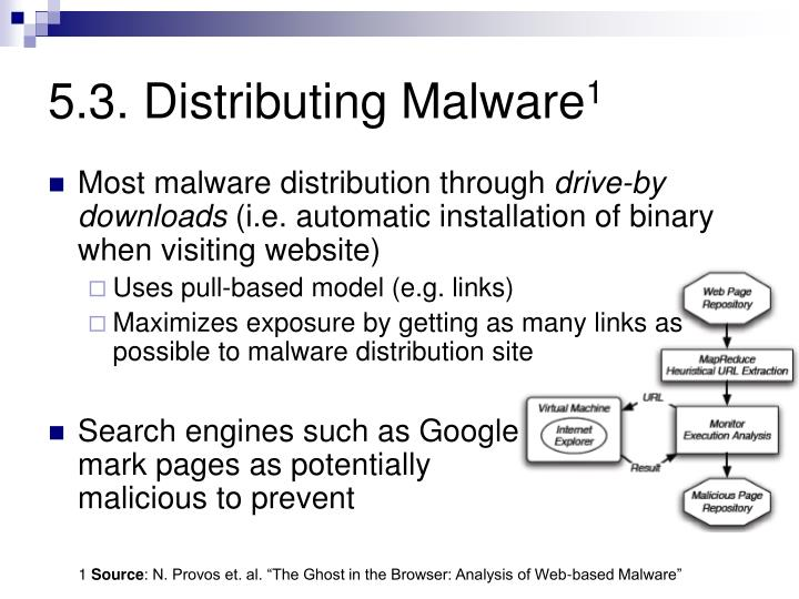 5.3. Distributing Malware
