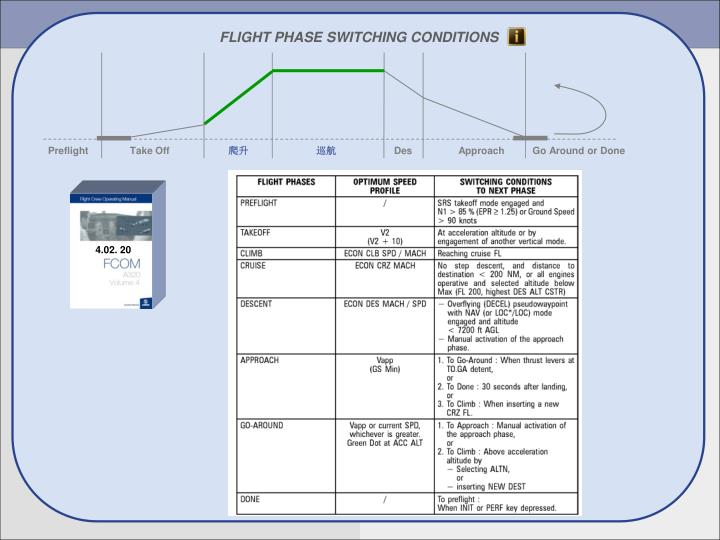 FLIGHT PHASE SWITCHING CONDITIONS