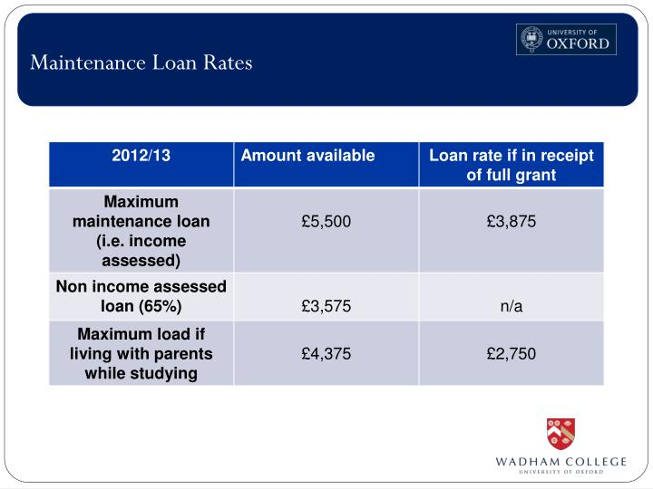 Maintenance Loan Rates