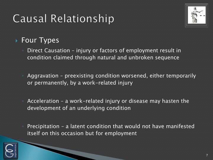 Causal Relationship