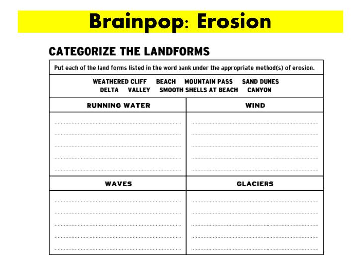 Brainpop: Erosion