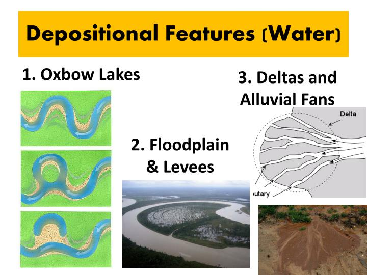 Depositional Features (Water)