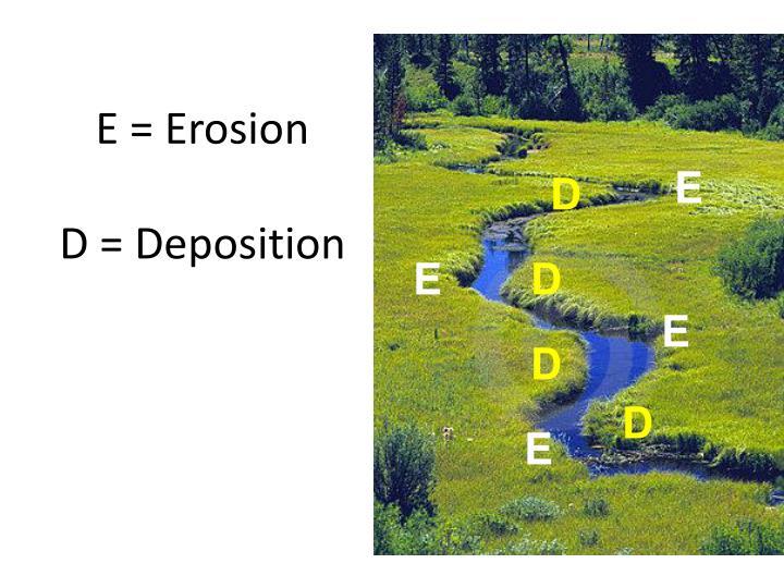 E = Erosion