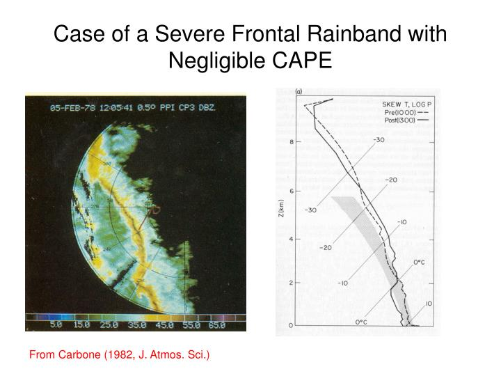 Case of a Severe Frontal Rainband with Negligible CAPE