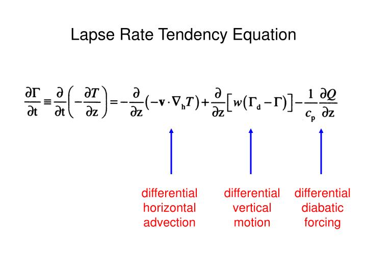 Lapse Rate Tendency Equation