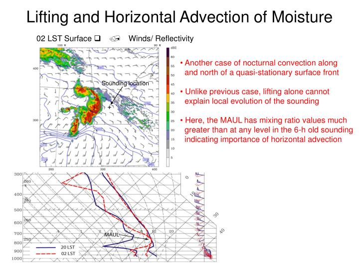 Lifting and Horizontal Advection of Moisture