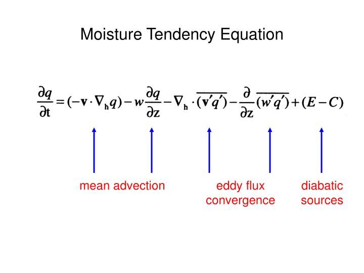 Moisture Tendency Equation