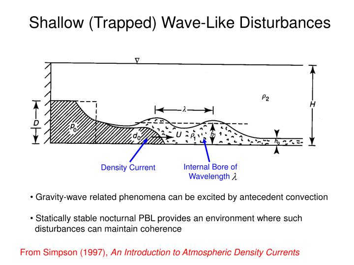 Shallow (Trapped) Wave-Like Disturbances
