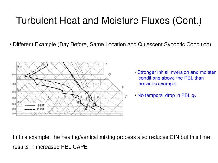 Turbulent Heat and Moisture Fluxes (Cont.)