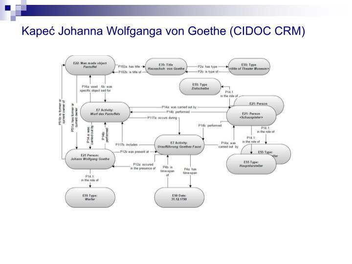 Kapeć Johanna Wolfganga von Goethe (CIDOC CRM)