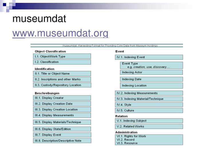 museumdat