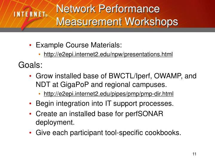 Network Performance Measurement Workshops