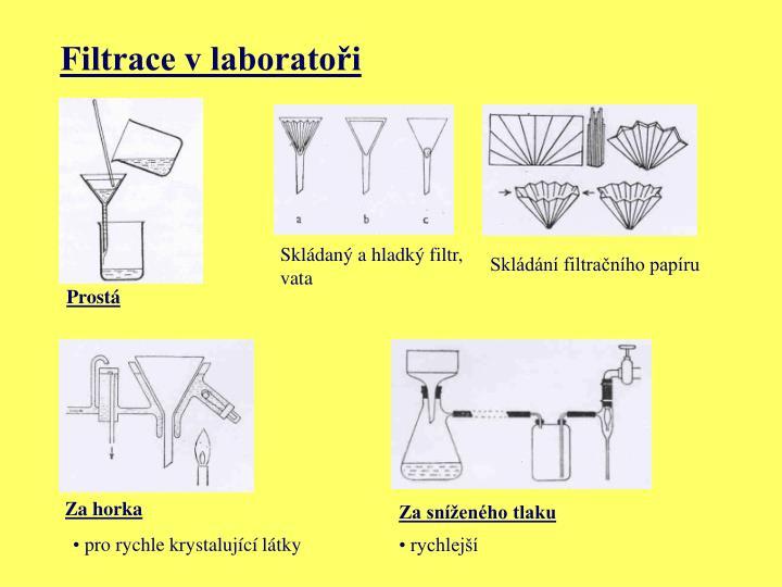 Filtrace v laboratoři