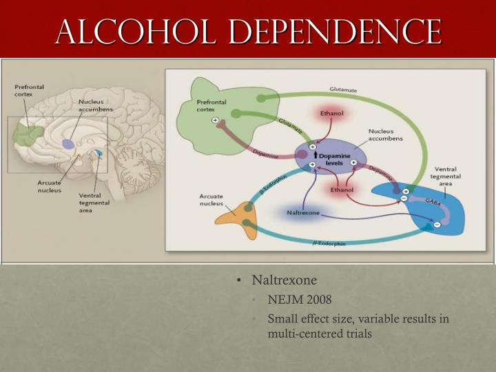 Alcohol Dependence