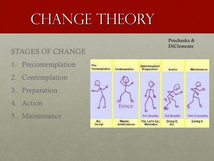 Change theory