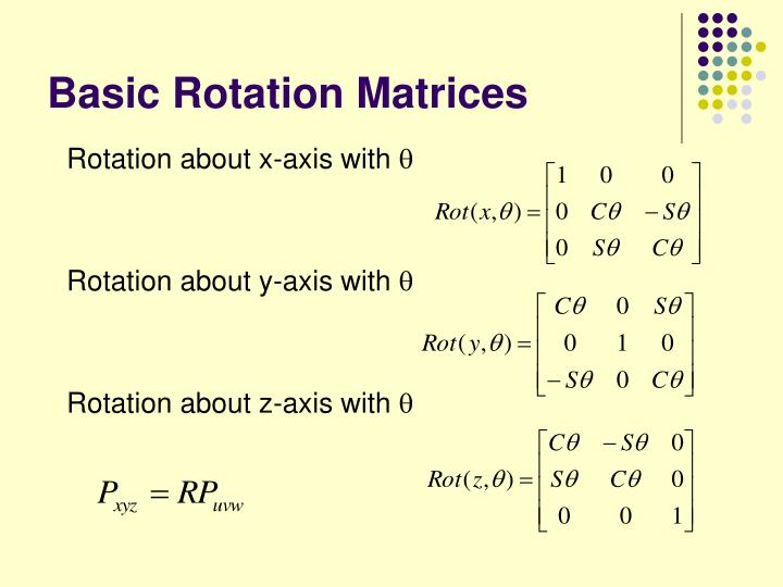 Basic Rotation Matrices