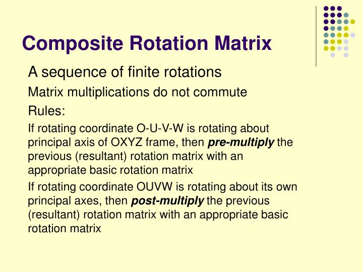 Composite Rotation Matrix