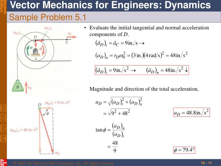 Magnitude and direction of the total acceleration,